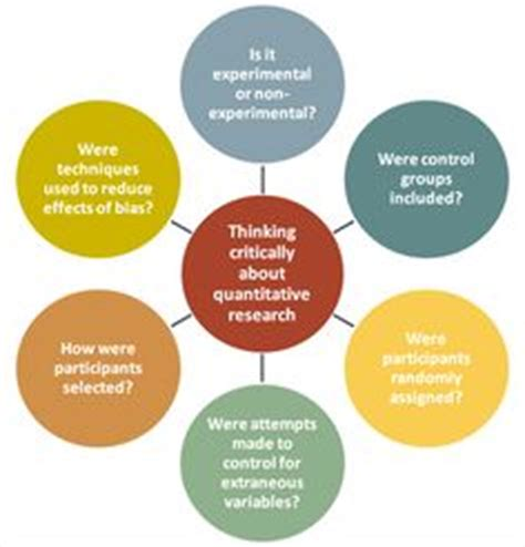 Importance of literature review in proposal writing